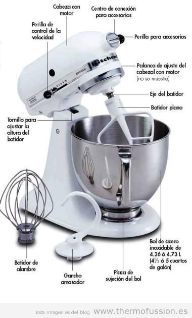 Kitchen Aid No Churn No Egg Ice Cream No Attachment
